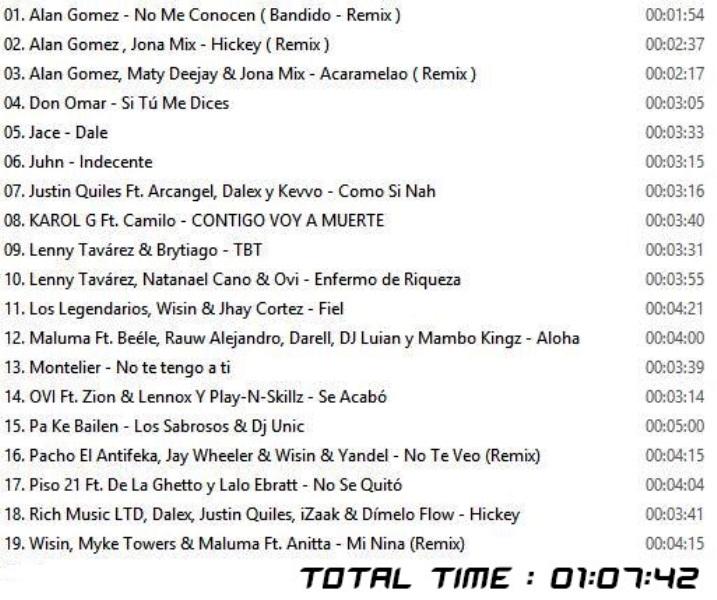 Reggaeton Latino Hits Vol.69 ( March -2021 )